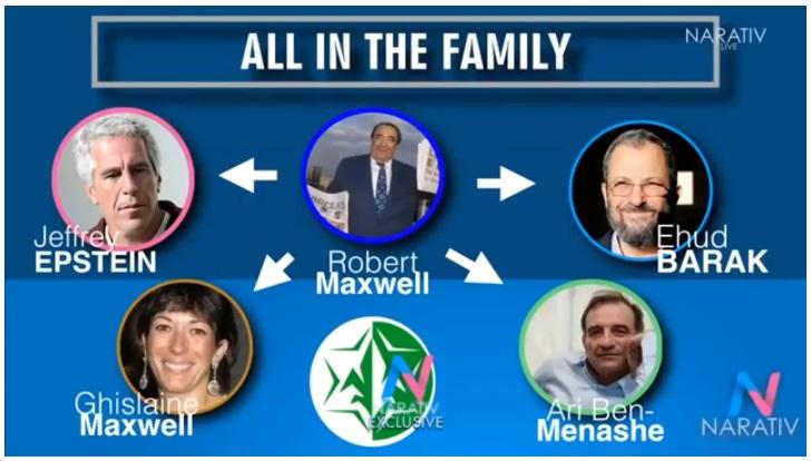Jeffrey Epstein, Wexner, Maxwells, Mossad & Mega Group Exposed! Great Video!